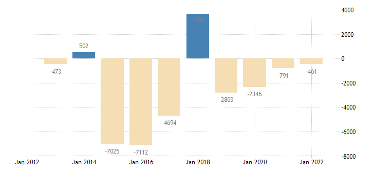germany financial derivatives employee stock options non financial corporations households non profit institutions serving households eurostat data