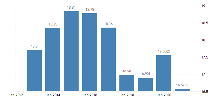 germany gas prices medium size households eurostat data