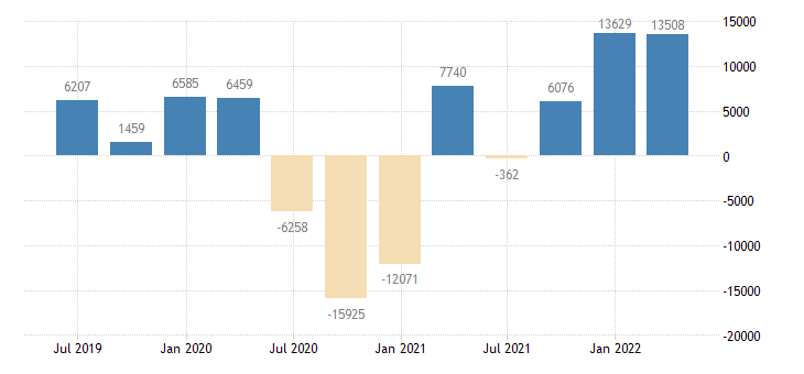 germany gdp main components changes in inventories eurostat data