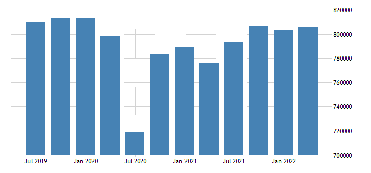 germany gdp main components gross domestic product at market prices eurostat data