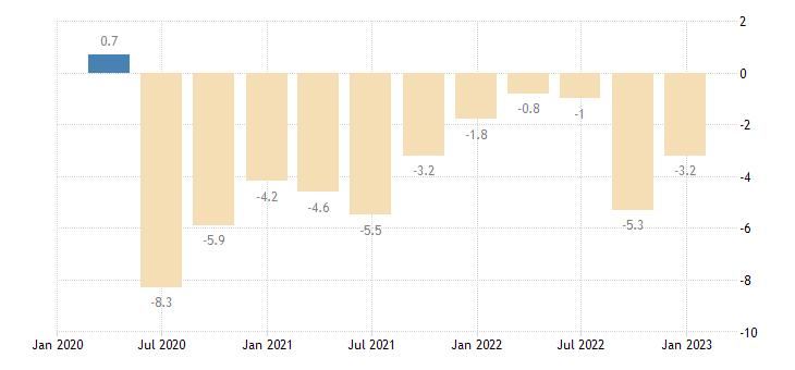 germany general gov deficit surplus eurostat data