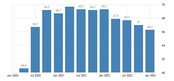 germany general gov gross debt edp concept consolidated eurostat data