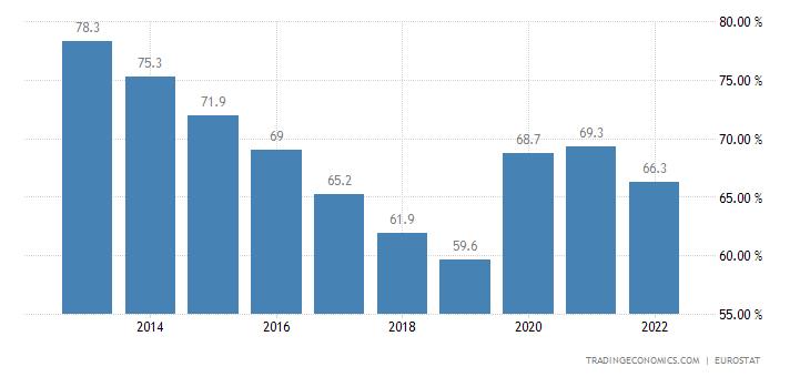 germany-government-debt-to-gdp.png?s=deudebt2gdp&v=201804231157v