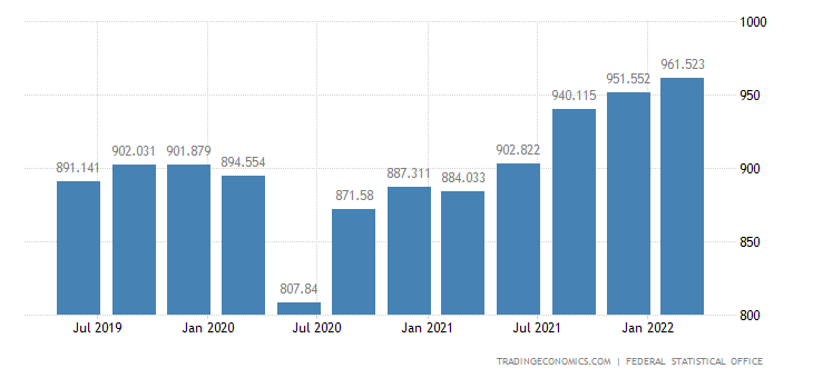 germany-gross-national-product.png?s=ger
