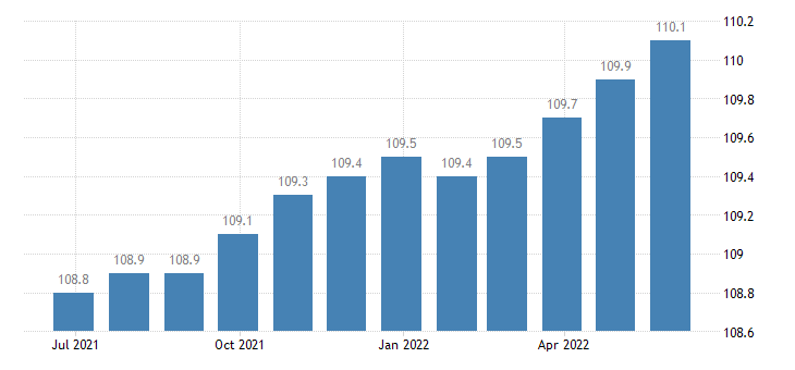 germany harmonised idx of consumer prices hicp administered prices eurostat data