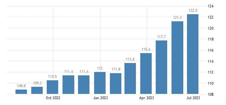 germany harmonised idx of consumer prices hicp alcoholic soft drinks eurostat data