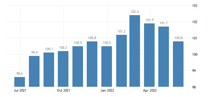 germany harmonised idx of consumer prices hicp articles for babies eurostat data