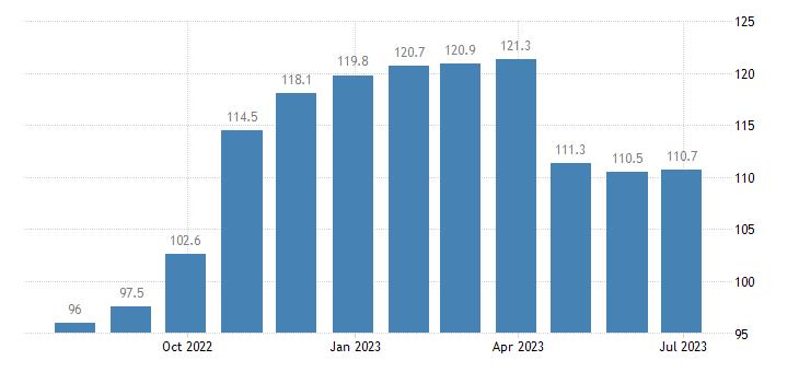 germany harmonised idx of consumer prices hicp artificial sugar substitutes eurostat data