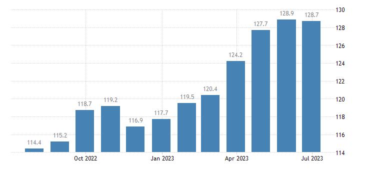 germany harmonised idx of consumer prices hicp beer eurostat data