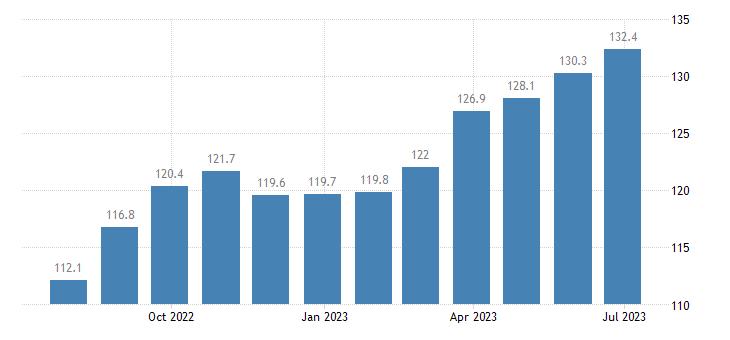 germany harmonised idx of consumer prices hicp chocolate eurostat data