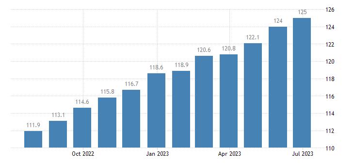germany harmonised idx of consumer prices hicp cleaning maintenance products eurostat data