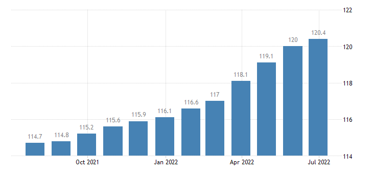 germany harmonised idx of consumer prices hicp cleaning repair hire of clothing eurostat data
