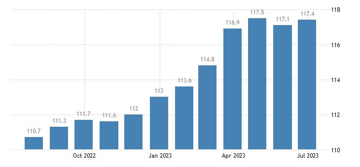 germany harmonised idx of consumer prices hicp clocks watches eurostat data