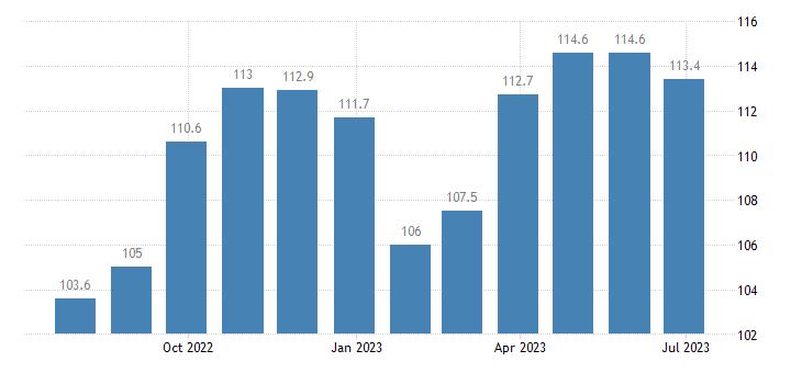 germany harmonised idx of consumer prices hicp clothing eurostat data