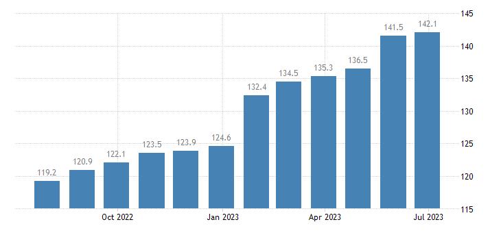 germany harmonised idx of consumer prices hicp cocoa powdered chocolate eurostat data