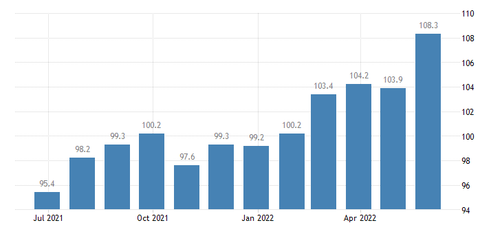germany harmonised idx of consumer prices hicp crisps eurostat data