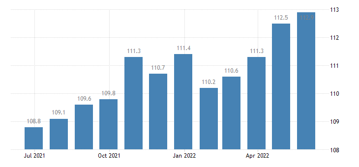 germany harmonised idx of consumer prices hicp cutlery flatware silverware eurostat data