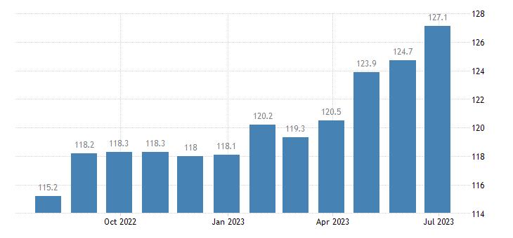 germany harmonised idx of consumer prices hicp domestic flights eurostat data