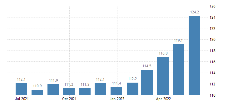 germany harmonised idx of consumer prices hicp dried smoked or salted fish seafood eurostat data
