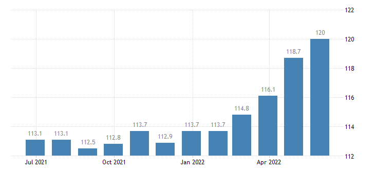 germany harmonised idx of consumer prices hicp edible offal eurostat data
