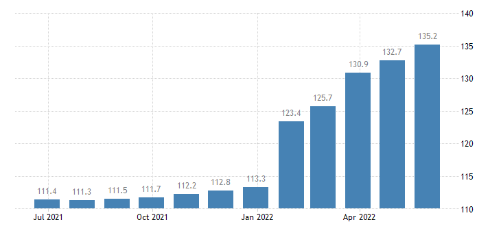 germany harmonised idx of consumer prices hicp electricity eurostat data