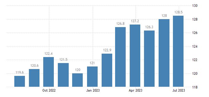 germany harmonised idx of consumer prices hicp fresh or chilled fruit eurostat data