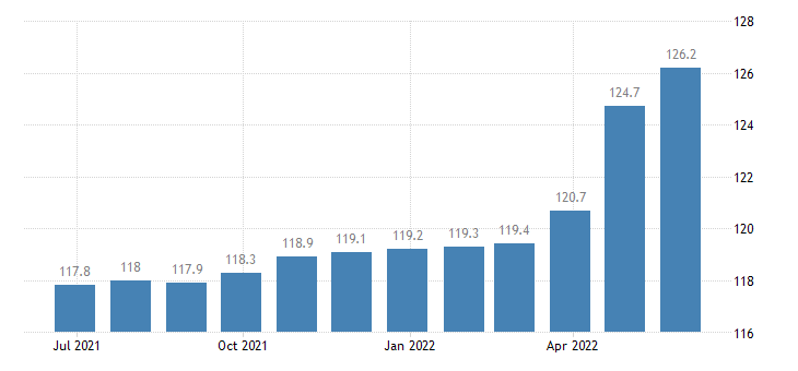 germany harmonised idx of consumer prices hicp frozen fish eurostat data
