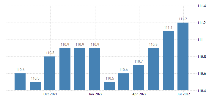 germany harmonised idx of consumer prices hicp fully administered prices eurostat data