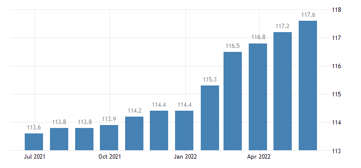 germany harmonised idx of consumer prices hicp funeral services eurostat data