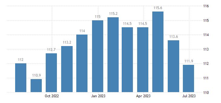 germany harmonised idx of consumer prices hicp furnishings fabrics curtains eurostat data