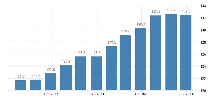 germany harmonised idx of consumer prices hicp garden products eurostat data