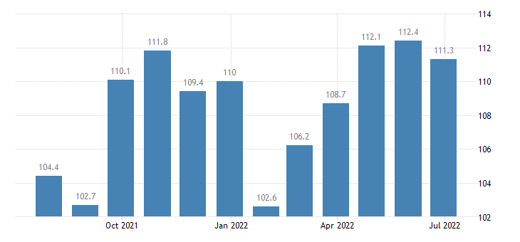 germany harmonised idx of consumer prices hicp garments for infants 0 to 2 years children 3 to 13 years eurostat data