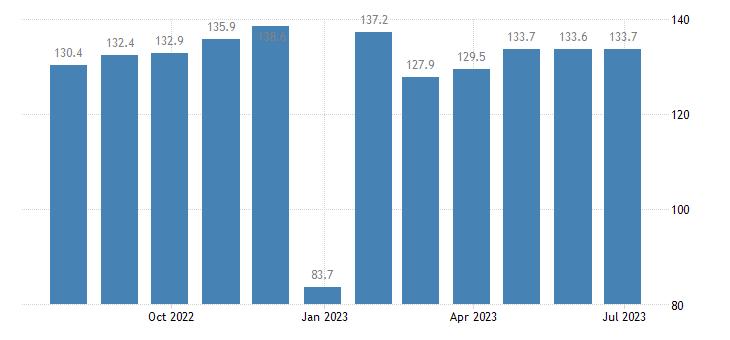 germany harmonised idx of consumer prices hicp heat energy eurostat data