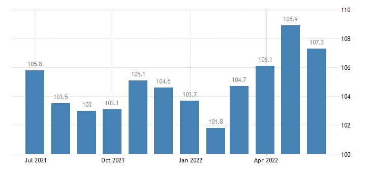 germany harmonised idx of consumer prices hicp irons eurostat data