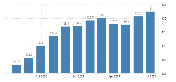 germany harmonised idx of consumer prices hicp jewellery eurostat data