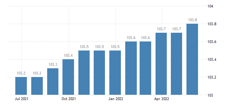 germany harmonised idx of consumer prices hicp medical services paramedical services eurostat data