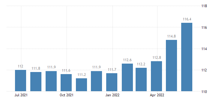 germany harmonised idx of consumer prices hicp mineral waters soft drinks fruit vegetable juices eurostat data