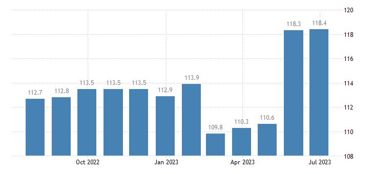 germany harmonised idx of consumer prices hicp miscellaneous printed matter eurostat data