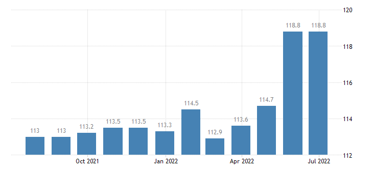 germany harmonised idx of consumer prices hicp miscellaneous printed matter stationery drawing materials eurostat data