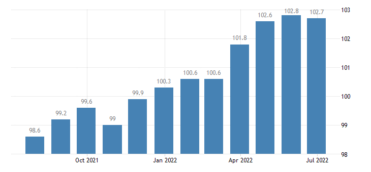 germany harmonised idx of consumer prices hicp miscellaneous small tool accessories eurostat data