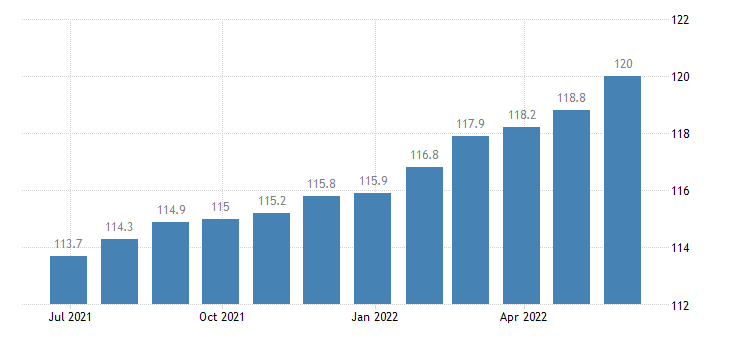 germany harmonised idx of consumer prices hicp motor cycles eurostat data