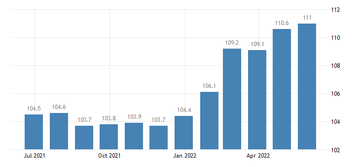 germany harmonised idx of consumer prices hicp musical instruments eurostat data