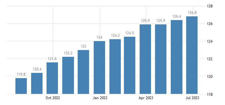germany harmonised idx of consumer prices hicp new motor cars eurostat data