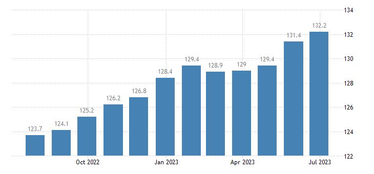 germany harmonised idx of consumer prices hicp newspapers books stationery eurostat data