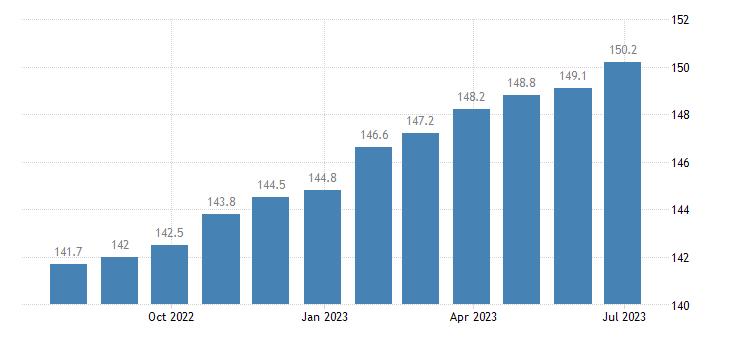 germany harmonised idx of consumer prices hicp newspapers eurostat data