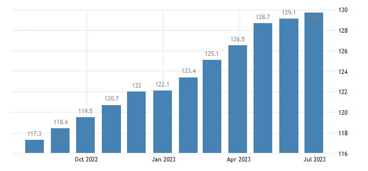 germany harmonised idx of consumer prices hicp non alcoholic beverages eurostat data