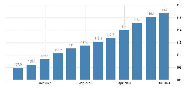 germany harmonised idx of consumer prices hicp non electrical appliances eurostat data