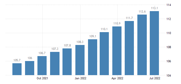 germany harmonised idx of consumer prices hicp non energy industrial goods durables only eurostat data