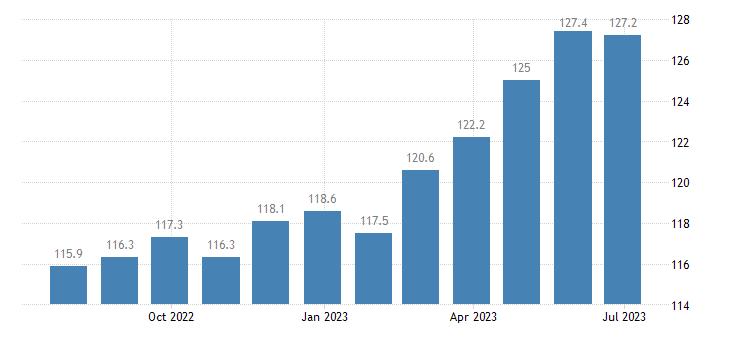 germany harmonised idx of consumer prices hicp other alcoholic beer eurostat data