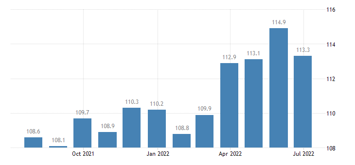 germany harmonised idx of consumer prices hicp other articles of clothing clothing accessories eurostat data